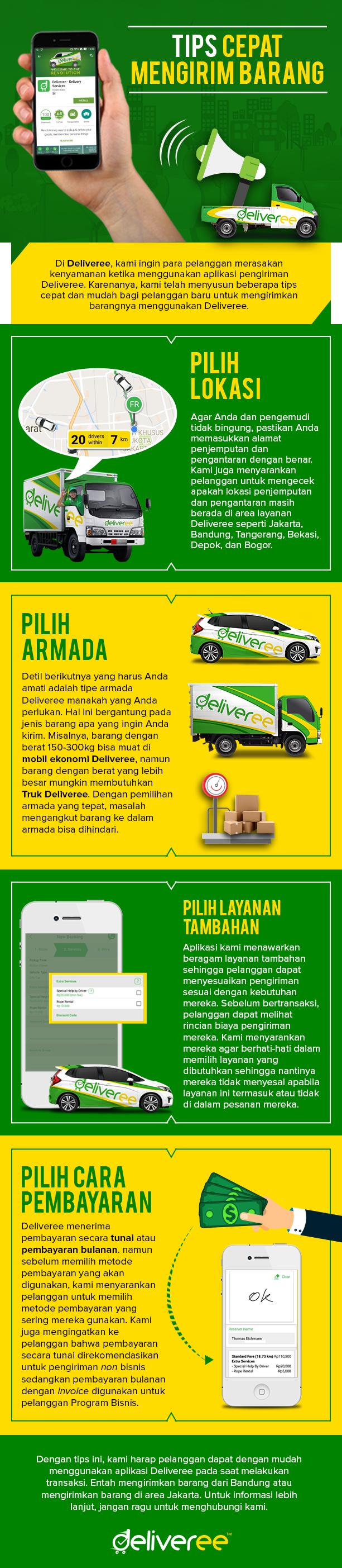 biaya kirim,aplikasi pengiriman,area pelayanan deliveree,bandung,bisnis program