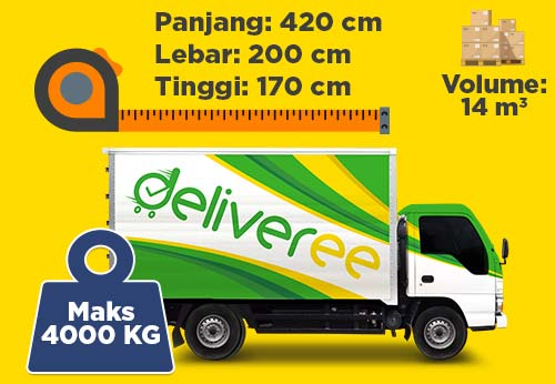 deliveree, deliveree indonesia, aplikasi deliveree, tarif deliveree