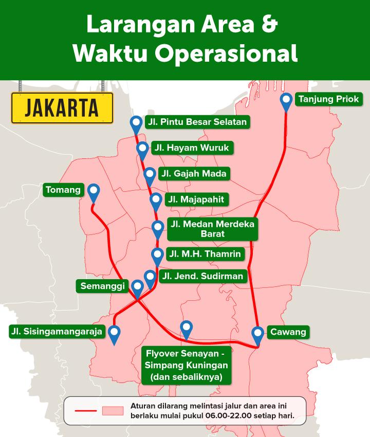 Truk double engkel, CDD,Jakarta,truk engkel,aturan lalu lintas,deliveree