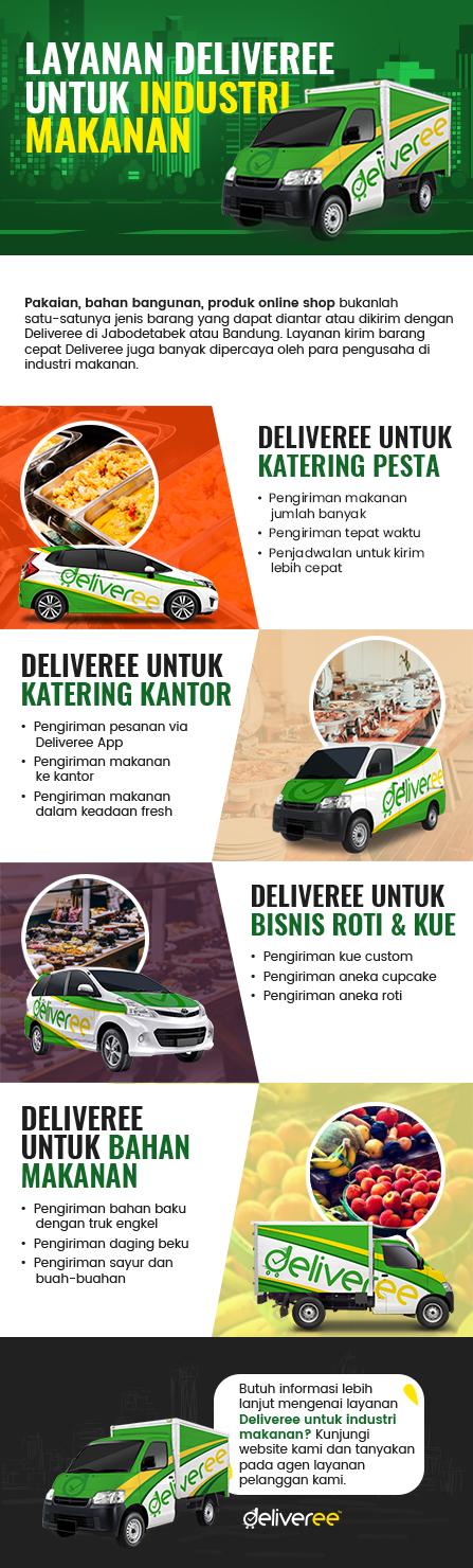 deliveree,deliveree app,kirim barang cepat,sewa truk engkel