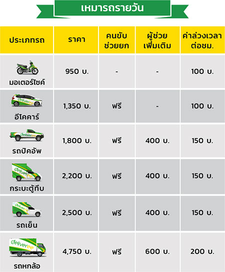 Full Day Service Price Table