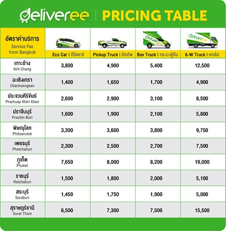 Deliveree_New-Pricing-table-2018_Price-of-all-cities